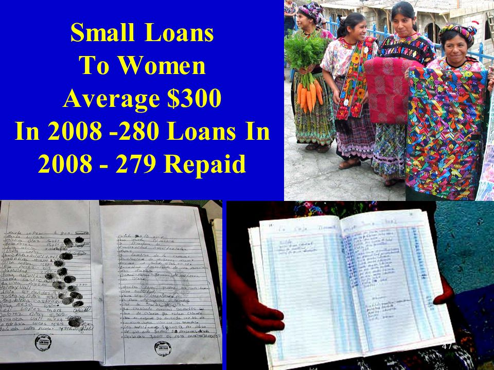Small Loans To Women Average $300 In 2008 -280 Loans In 2008 - 279 Repaid