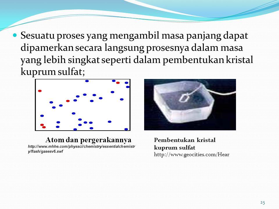 Sesuatu proses yang mengambil masa panjang dapat dipamerkan secara langsung prosesnya dalam masa yang lebih singkat seperti dalam pembentukan kristal kuprum sulfat;