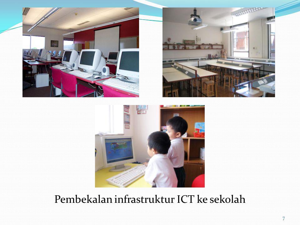 Pembekalan infrastruktur ICT ke sekolah