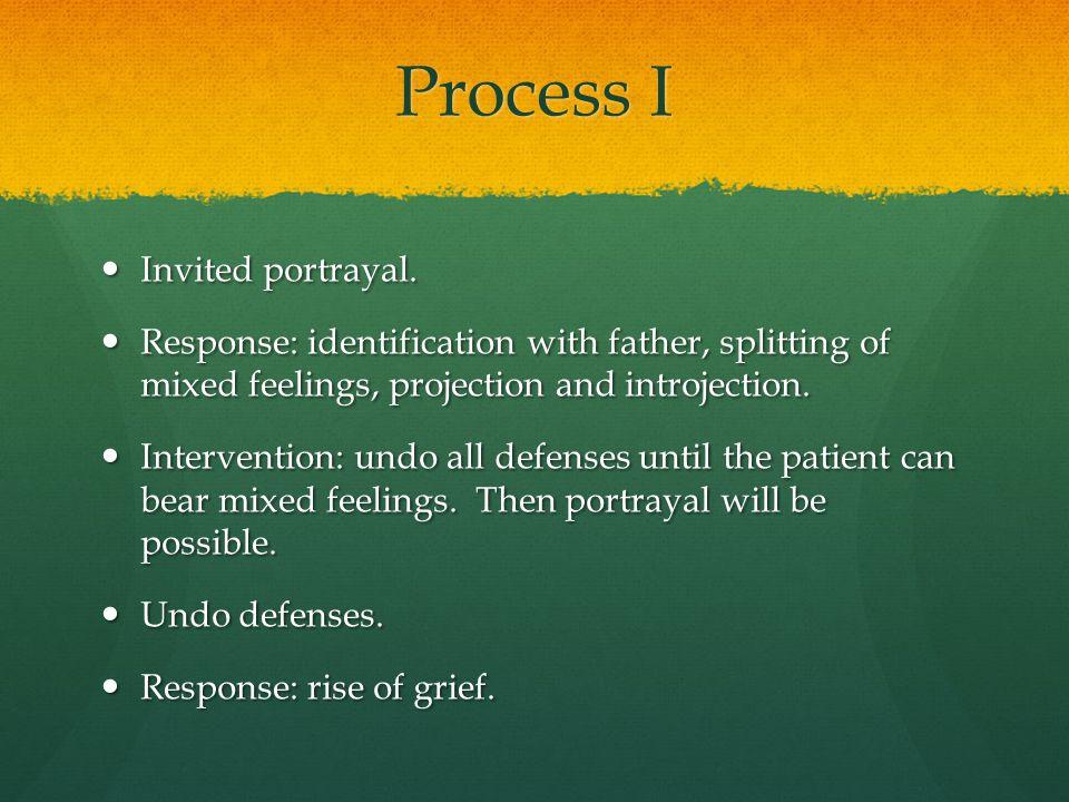 Process I Invited portrayal.
