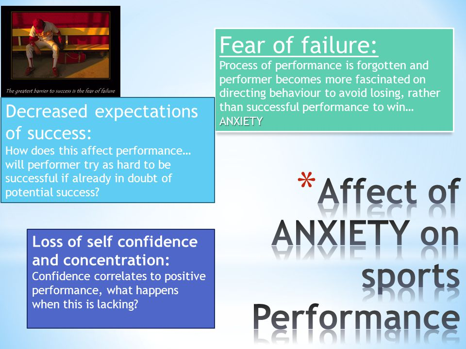 Affect of ANXIETY on sports Performance