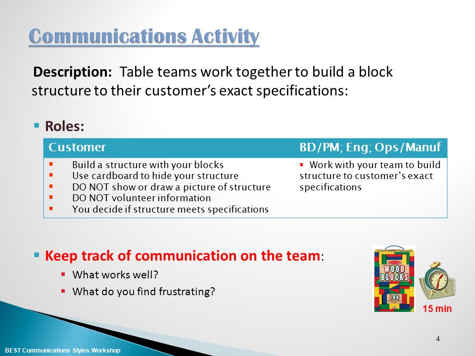 Communications Activity