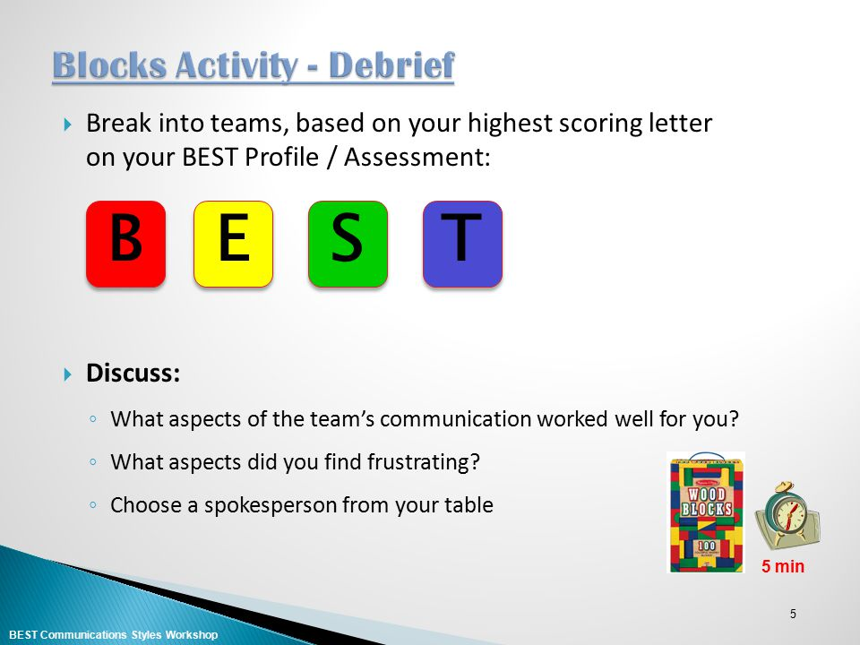 Blocks Activity - Debrief