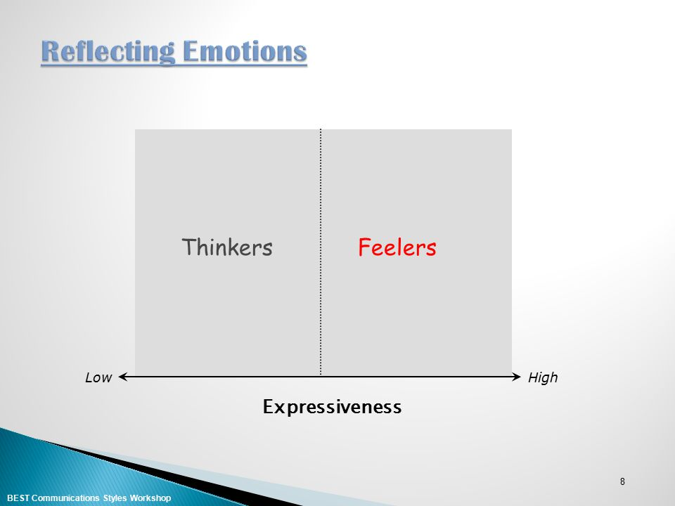 Reflecting Emotions Feelers Thinkers Expressiveness Low High