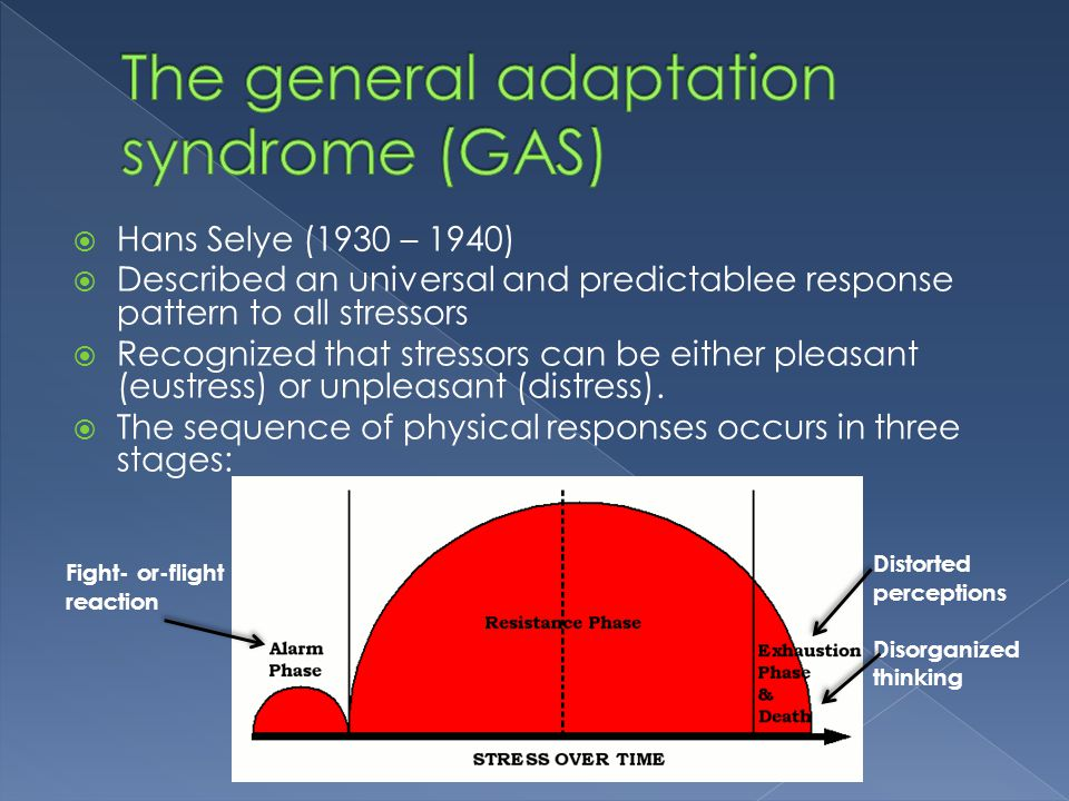 The general adaptation syndrome (GAS)