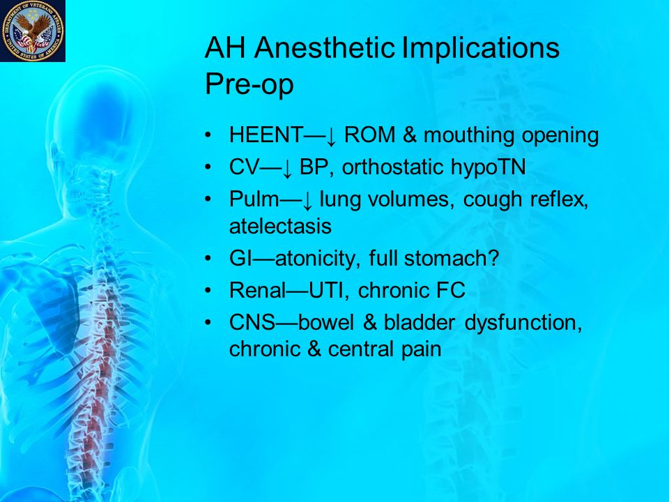 AH Anesthetic Implications Pre-op