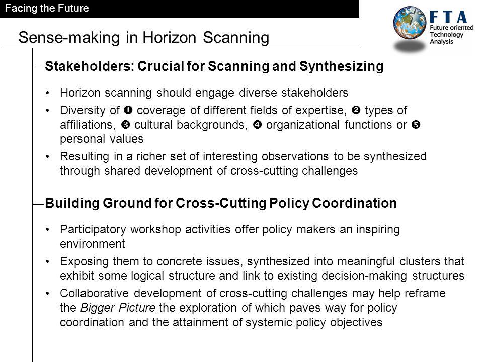 Sense-making in Horizon Scanning