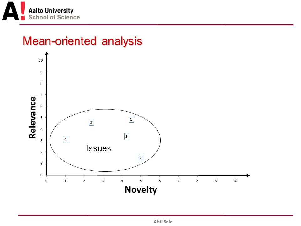 Mean-oriented analysis