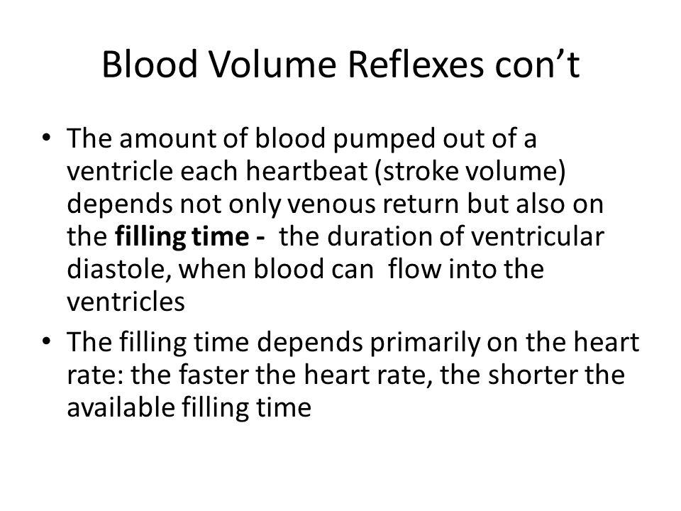 Blood Volume Reflexes con't