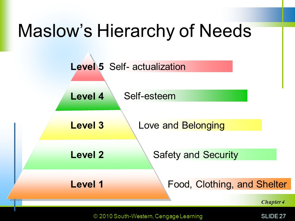 How to reach self-actualization – Maslow's 8 proven methods