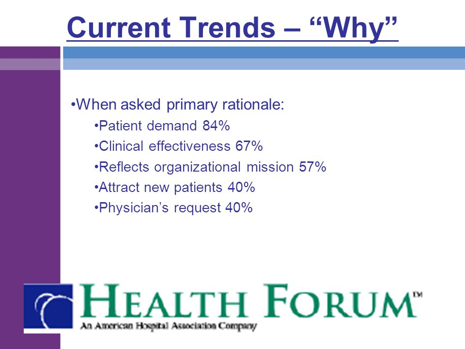 Current Trends – Why When asked primary rationale: