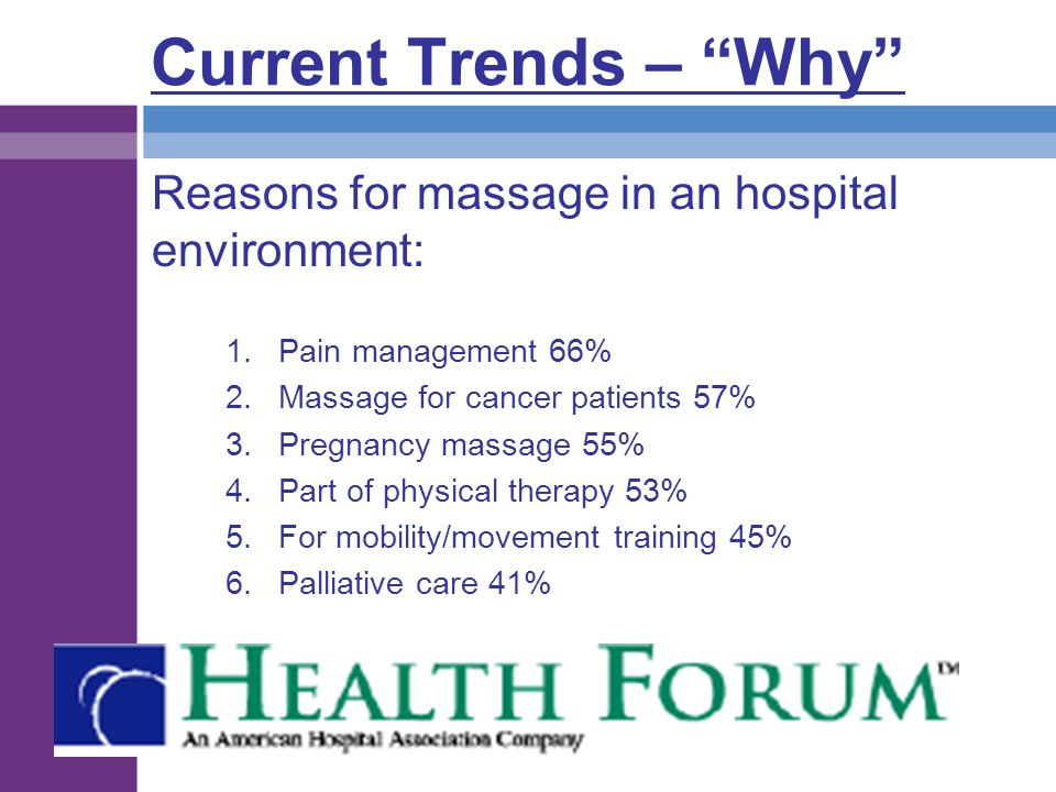 Current Trends – Why Reasons for massage in an hospital environment: