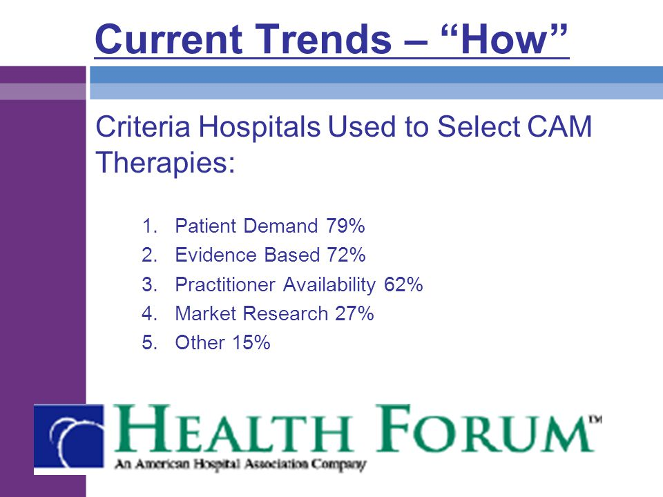 Current Trends – How Criteria Hospitals Used to Select CAM Therapies: Patient Demand 79% Evidence Based 72%