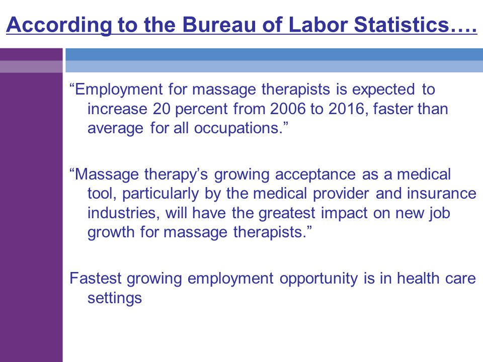 According to the Bureau of Labor Statistics….