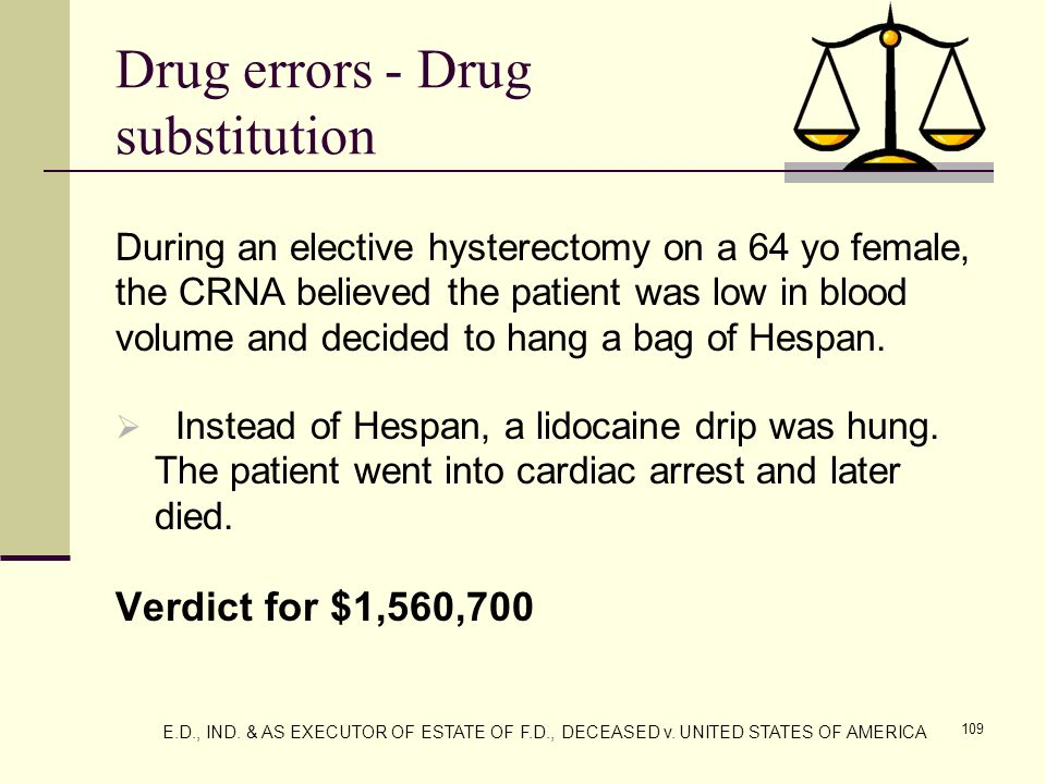 Drug errors - Drug substitution
