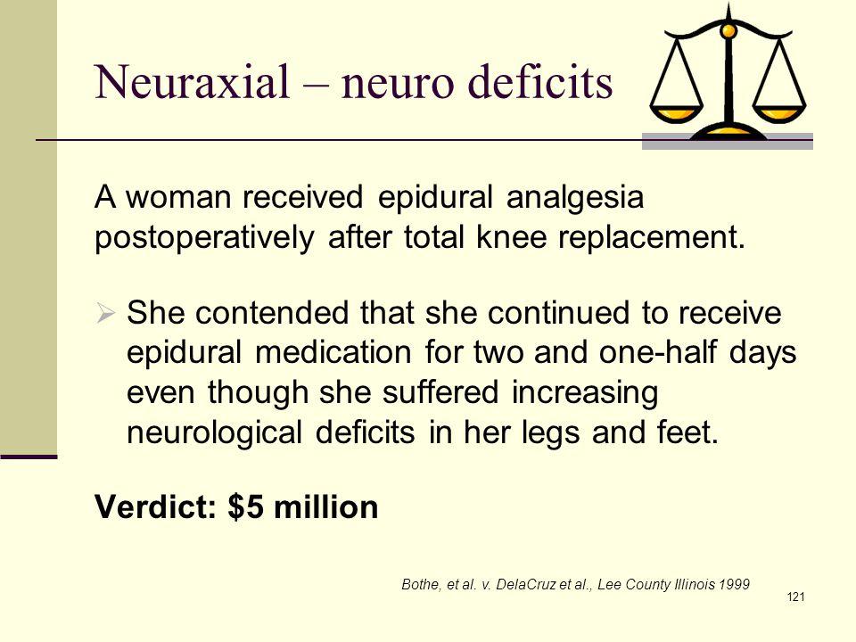 Neuraxial – neuro deficits