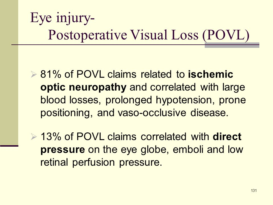 Eye injury- Postoperative Visual Loss (POVL)