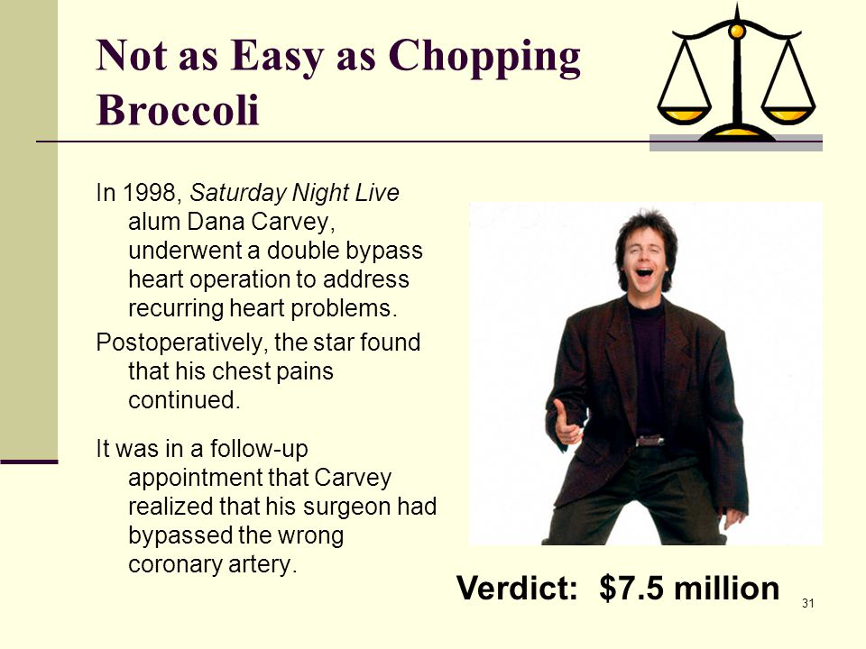 Not as Easy as Chopping Broccoli