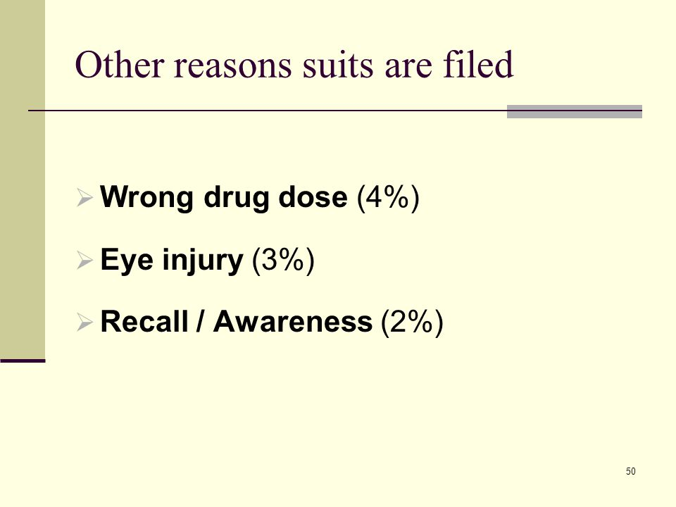 Other reasons suits are filed