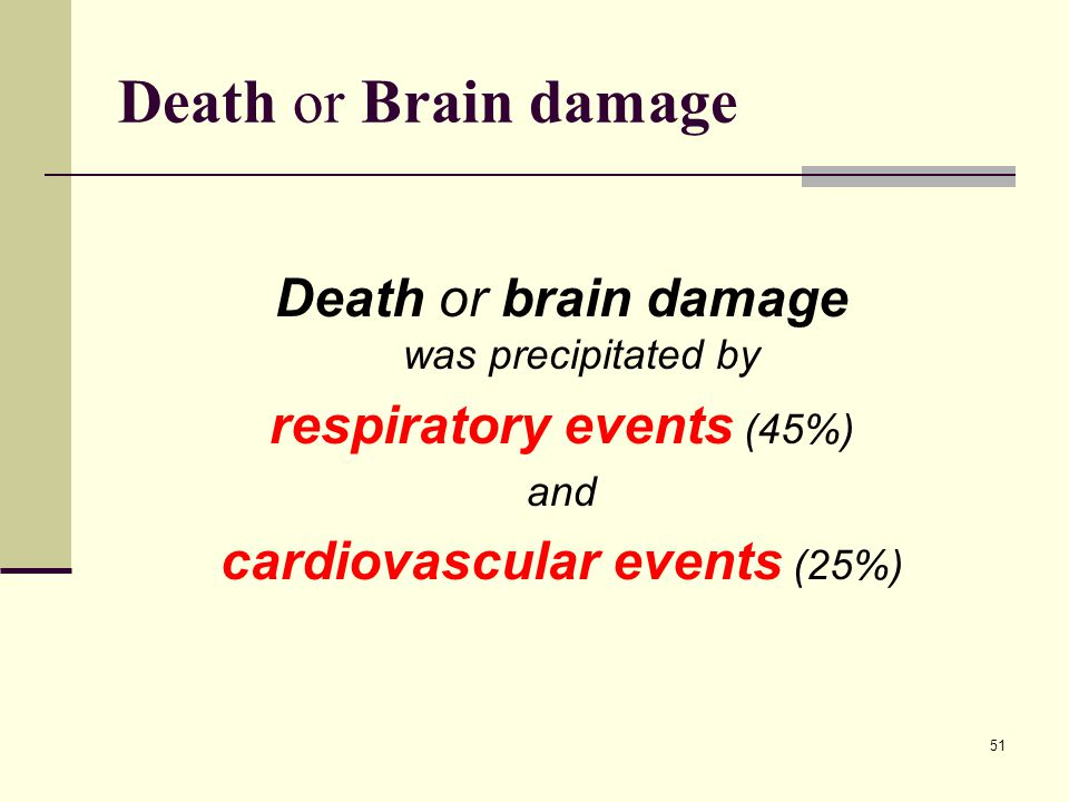 Death or Brain damage Death or brain damage was precipitated by