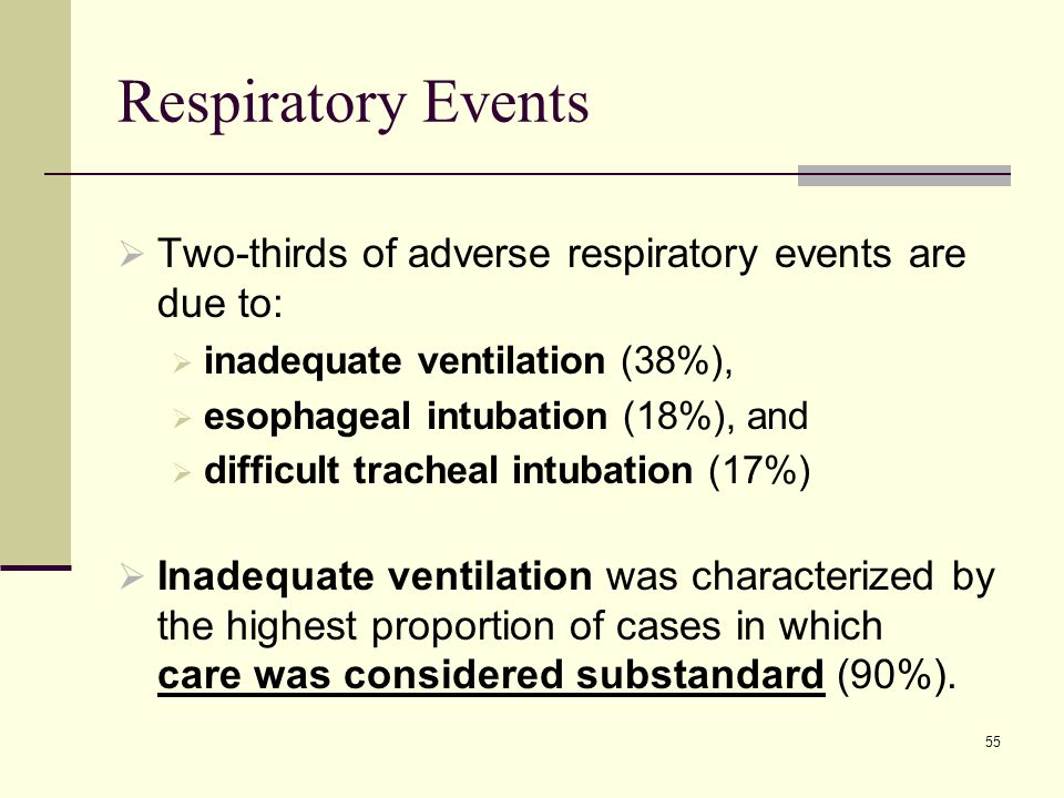 Respiratory Events Two-thirds of adverse respiratory events are due to: inadequate ventilation (38%),
