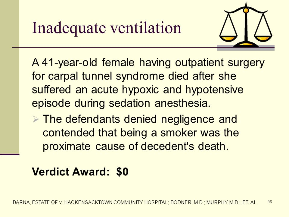 Inadequate ventilation