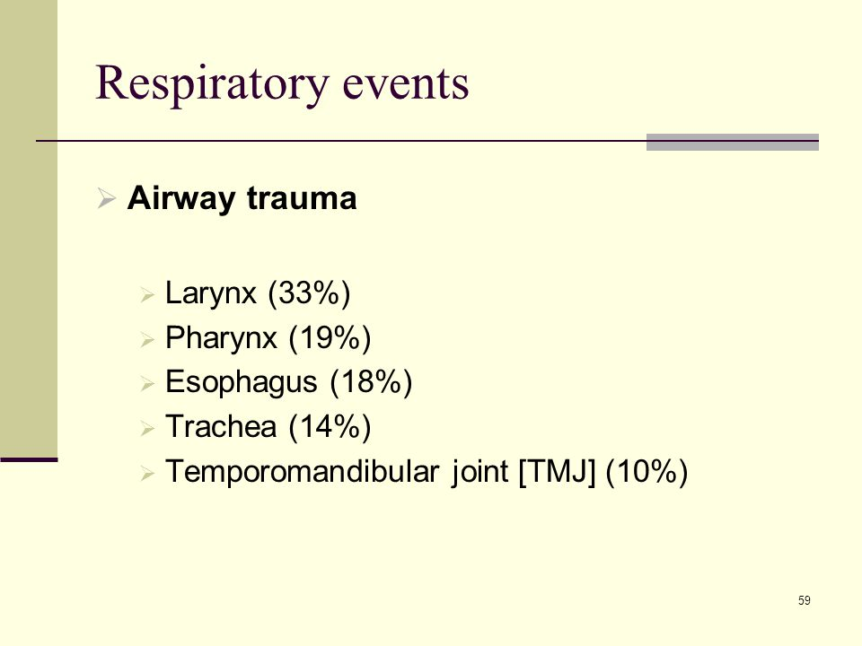 Respiratory events Airway trauma Larynx (33%) Pharynx (19%)