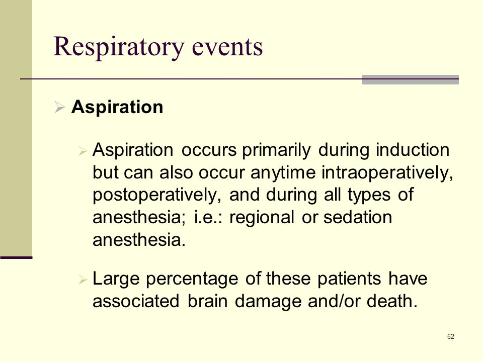 Respiratory events Aspiration