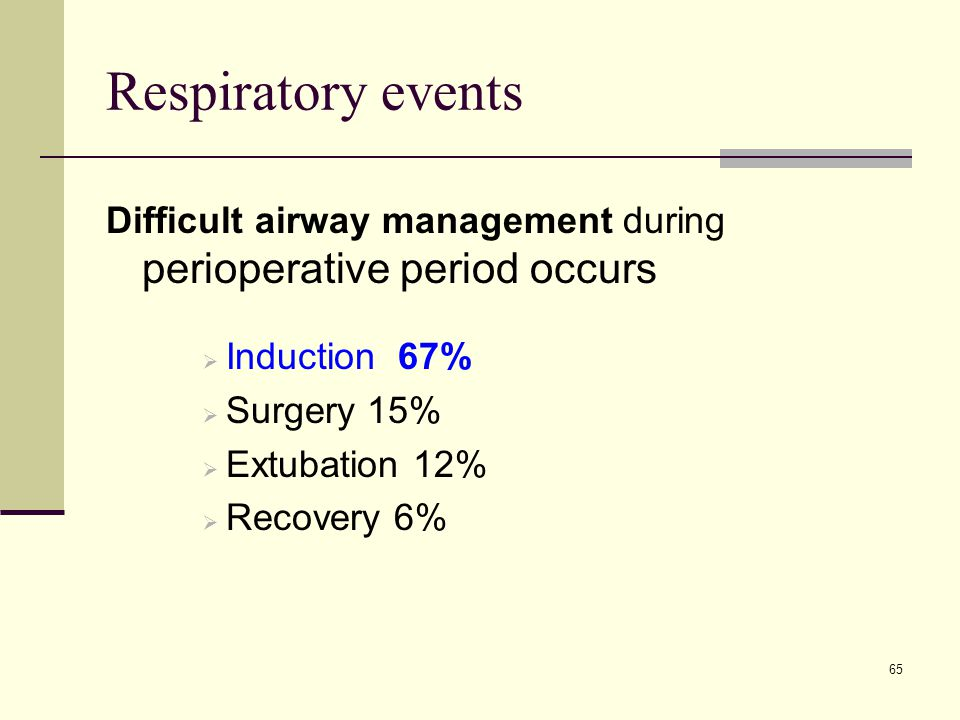 Respiratory events Difficult airway management during perioperative period occurs. Induction 67% Surgery 15%