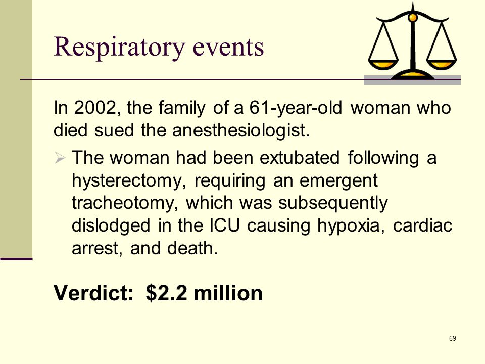 Respiratory events Verdict: $2.2 million