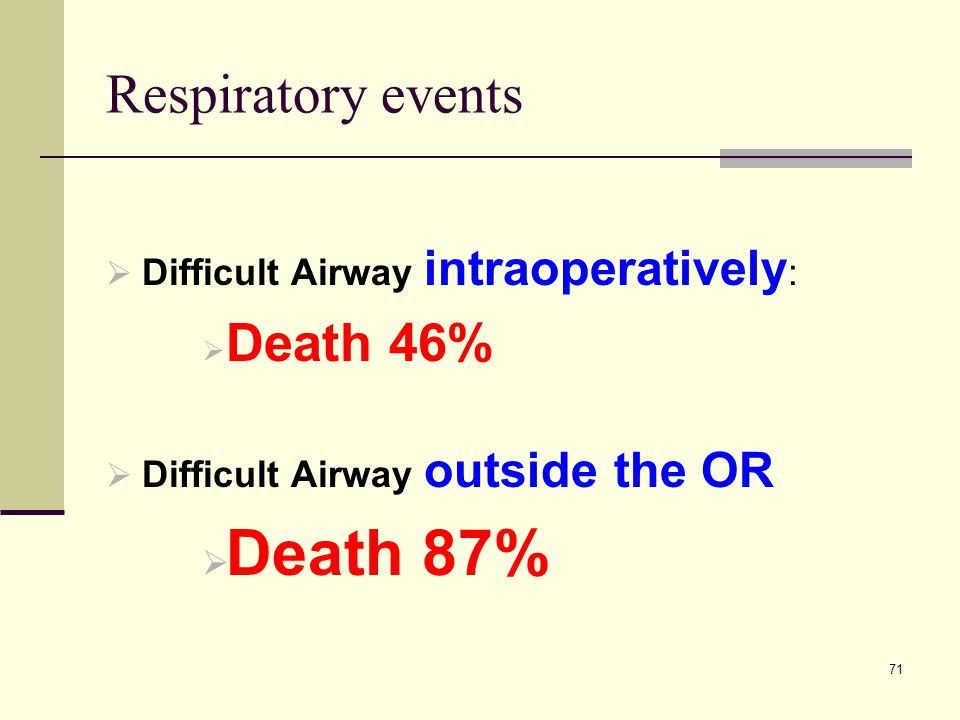 Death 87% Respiratory events Death 46%