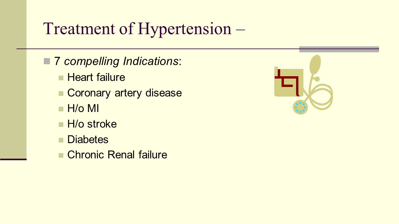 Treatment of Hypertension –