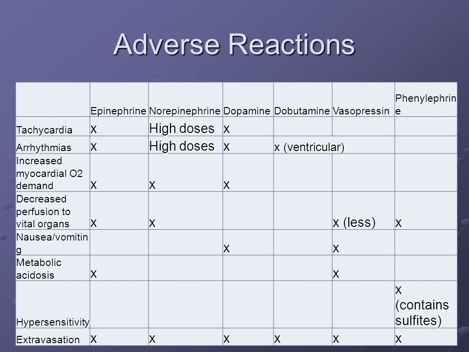 Adverse Reactions x High doses x (less) x (contains sulfites)