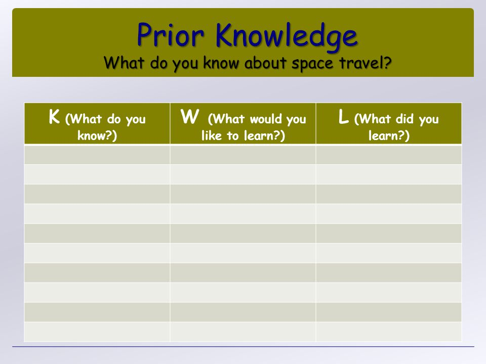 Prior Knowledge What do you know about space travel