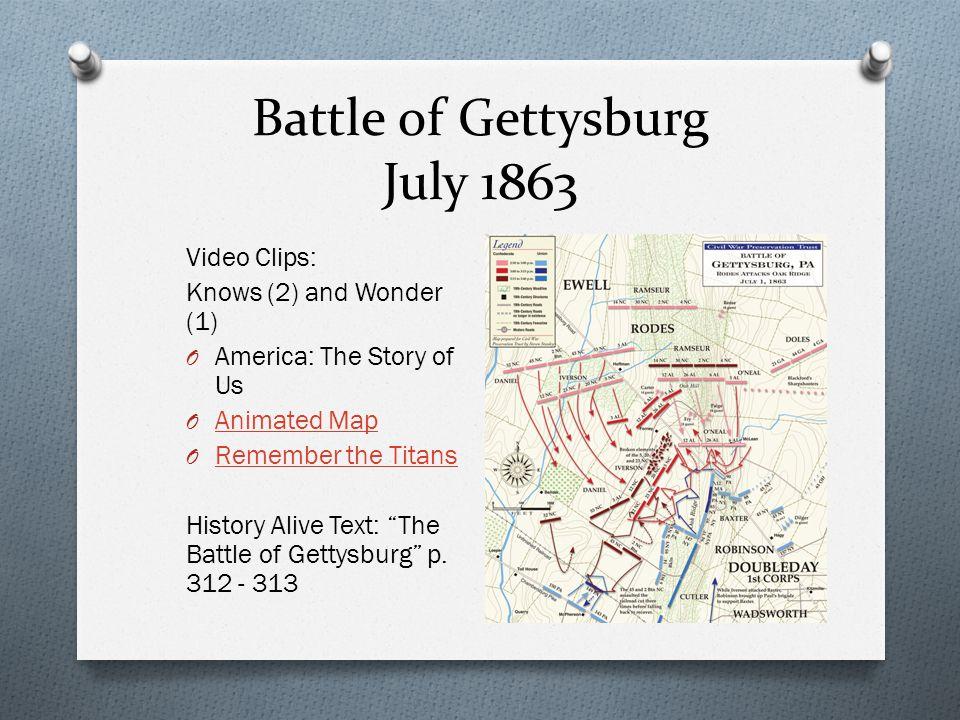Battle of Gettysburg July 1863