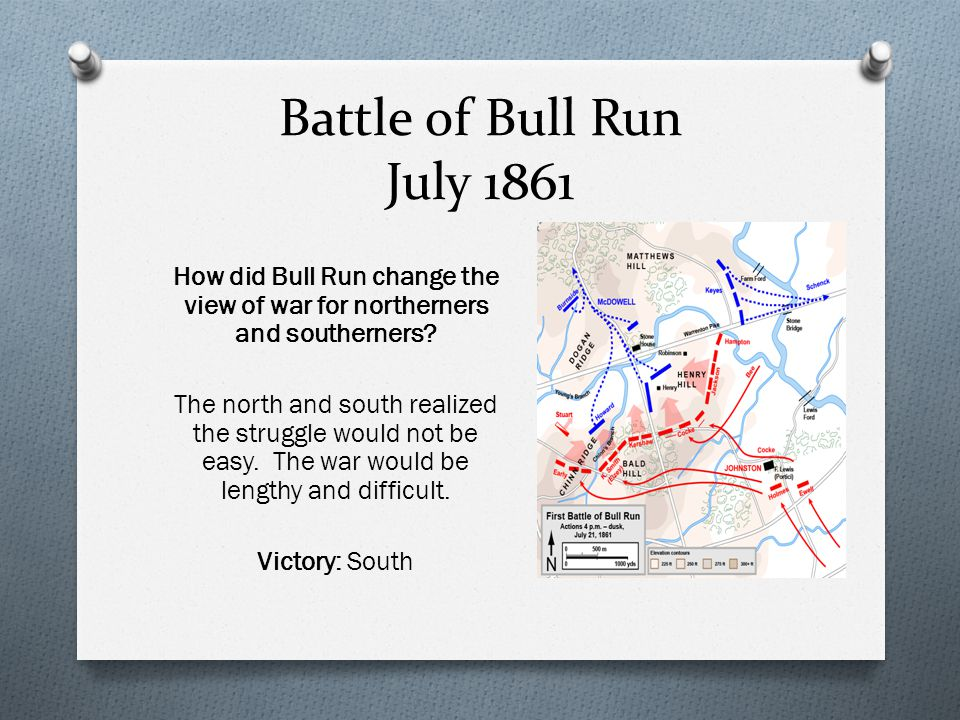 Battle of Bull Run July 1861