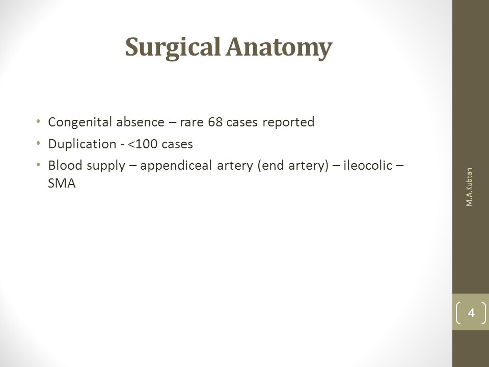 Surgical Anatomy Congenital absence – rare 68 cases reported