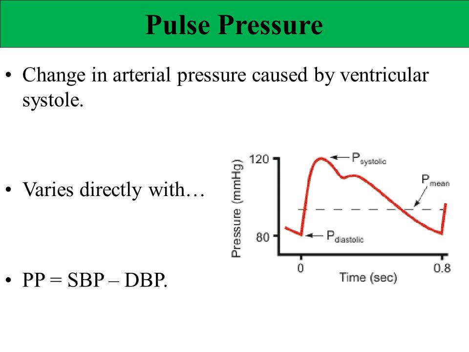 Pulse Pressure • Change in arterial pressure caused by ventricular
