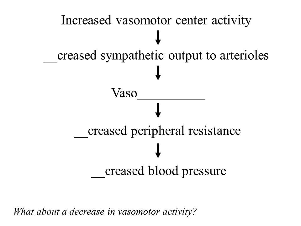 Increased vasomotor center activity
