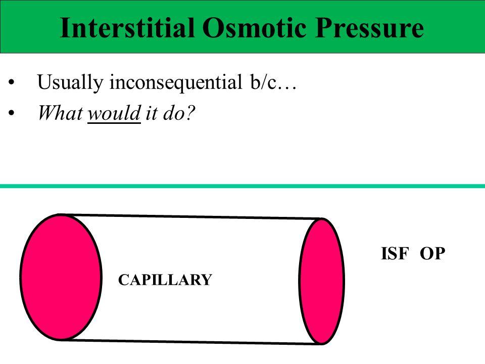 Interstitial Osmotic Pressure