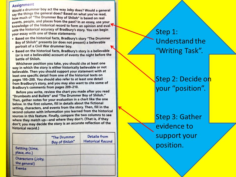 Step 1: Understand the Writing Task .