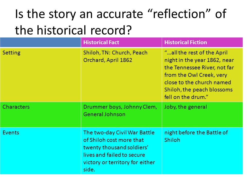 Is the story an accurate reflection of the historical record