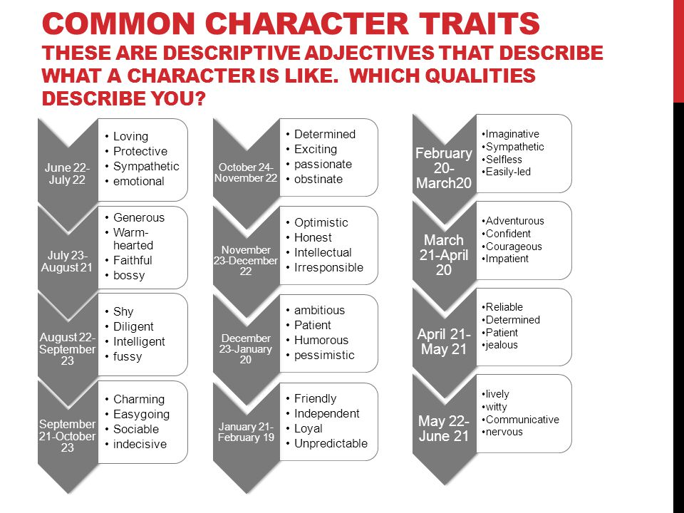 Common Character Traits These are descriptive adjectives that describe what a character is like. Which qualities describe you