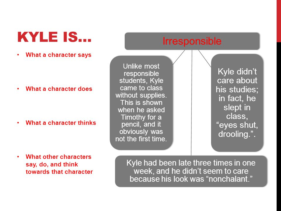 Kyle is… What a character says What a character does