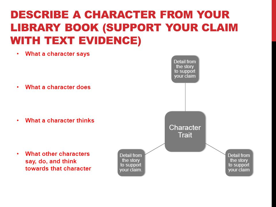 Describe a character from your library book (Support your claim with text evidence)