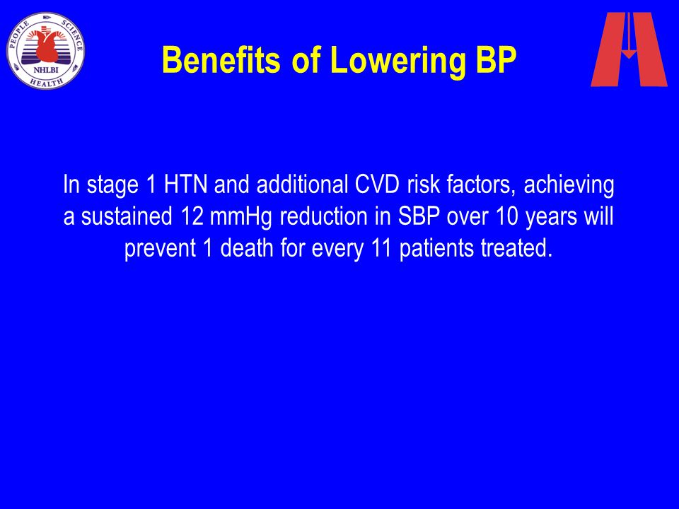Benefits of Lowering BP