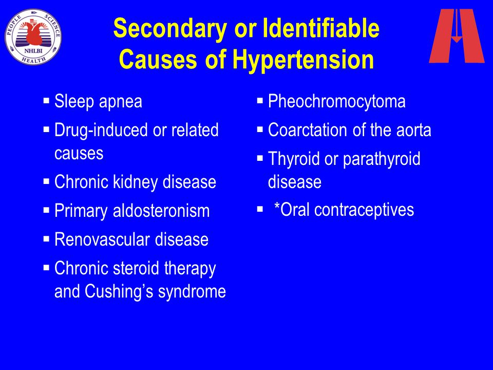 Secondary or Identifiable Causes of Hypertension