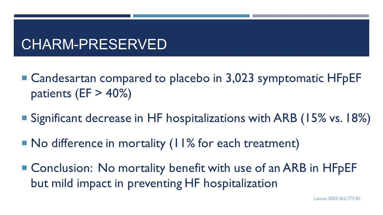 CHARM-preserved Candesartan compared to placebo in 3,023 symptomatic HFpEF patients (EF > 40%)