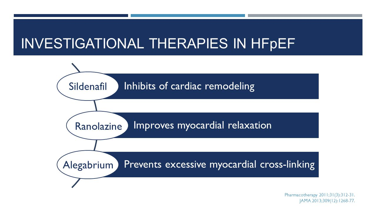 Investigational therapies in HFpEF