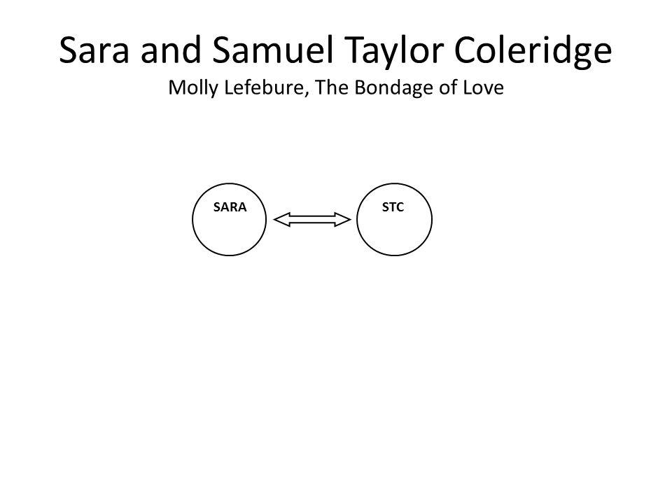 Sara and Samuel Taylor Coleridge Molly Lefebure, The Bondage of Love